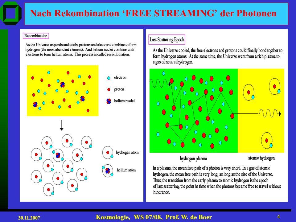 30.11.2007 Kosmologie, WS 07/08, Prof. W. de Boer 4 Nach Rekombination FREE STREAMING der Photonen