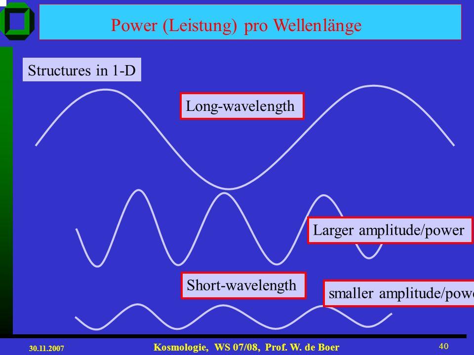 30.11.2007 Kosmologie, WS 07/08, Prof. W. de Boer 39 Akustische Wellen im frühen Universum Überdichten am Anfang: Inflation Bь Clarinet Modern Flute p