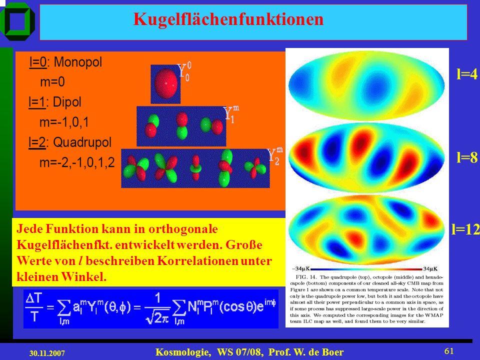 30.11.2007 Kosmologie, WS 07/08, Prof. W. de Boer 60 Akustische Peaks von WMAP