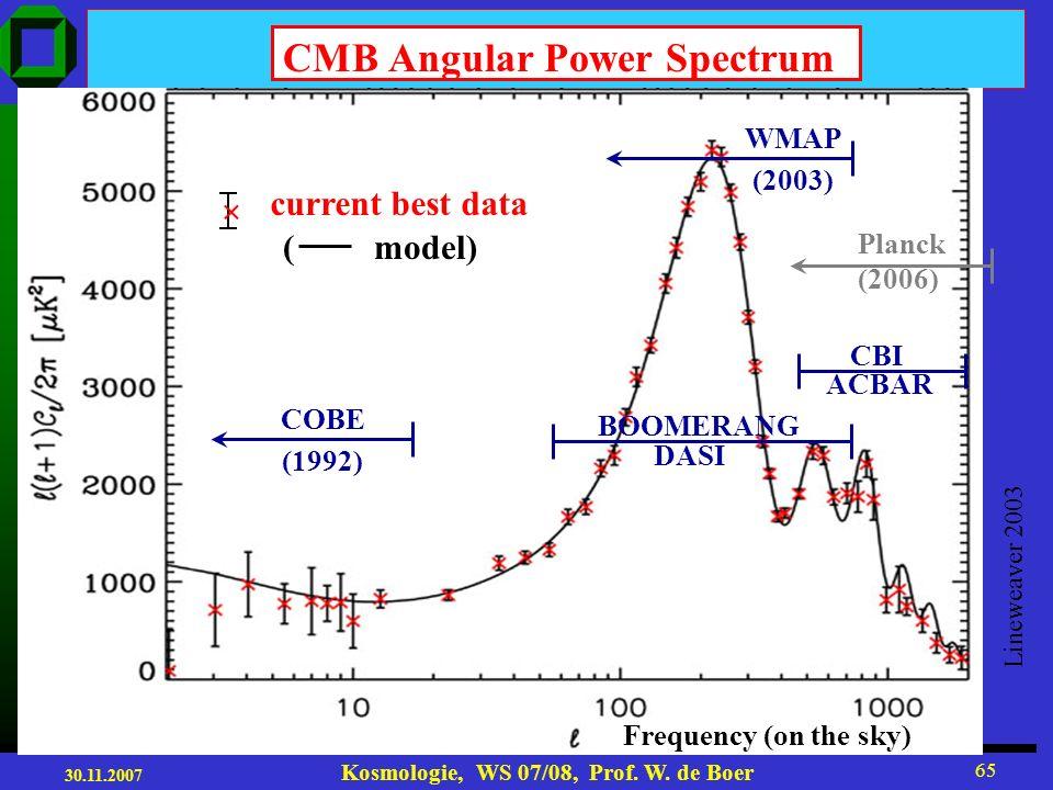 30.11.2007 Kosmologie, WS 07/08, Prof. W. de Boer 64 Temperaturschwankungen als Fkt. des Öffnungswinkels Θ 200/l