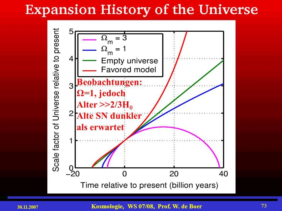 30.11.2007 Kosmologie, WS 07/08, Prof. W. de Boer 72 If it is not dark, it does not matter Woher kennt man diese Verteilung?