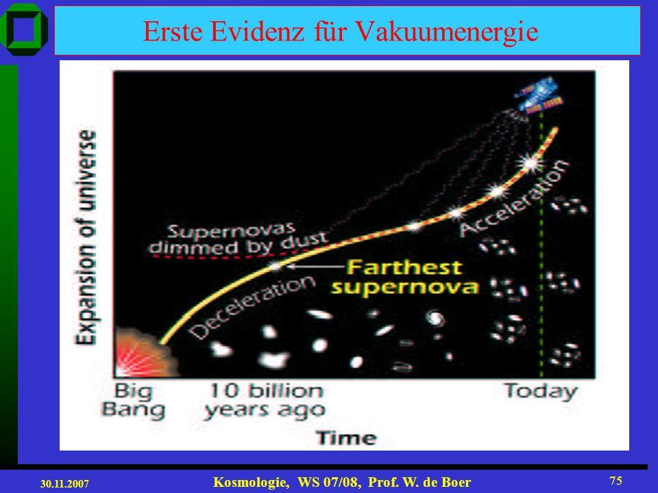 30.11.2007 Kosmologie, WS 07/08, Prof. W. de Boer 74 Hubble Diagramm aus SN Ia Daten Abstand aus dem Hubbleschen Gesetz mit Bremsparameter q 0 =-0.6 u
