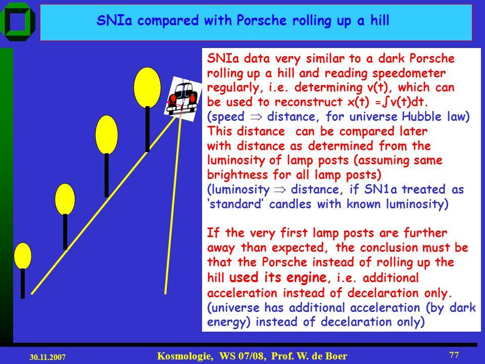 30.11.2007 Kosmologie, WS 07/08, Prof. W. de Boer 76 Zeit Perlmutter 2003 Abstand