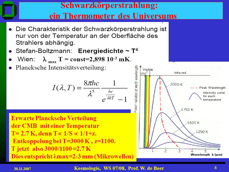 30.11.2007 Kosmologie, WS 07/08, Prof. W. de Boer 7 Entstehung der 3K Kosmischen Hintergrundstrahlung Cosmic Microwave Background (CMB))