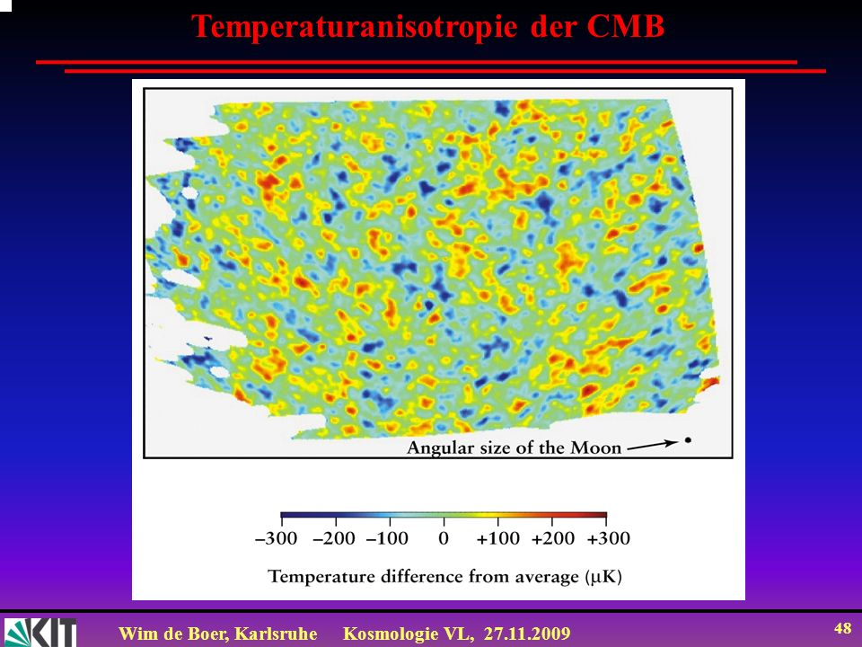 Wim de Boer, KarlsruheKosmologie VL, 27.11.2009 47 Präzisere Berechnung des ersten Peaks Vor Entkopplung Universum teilweise strahlungsdominiert.