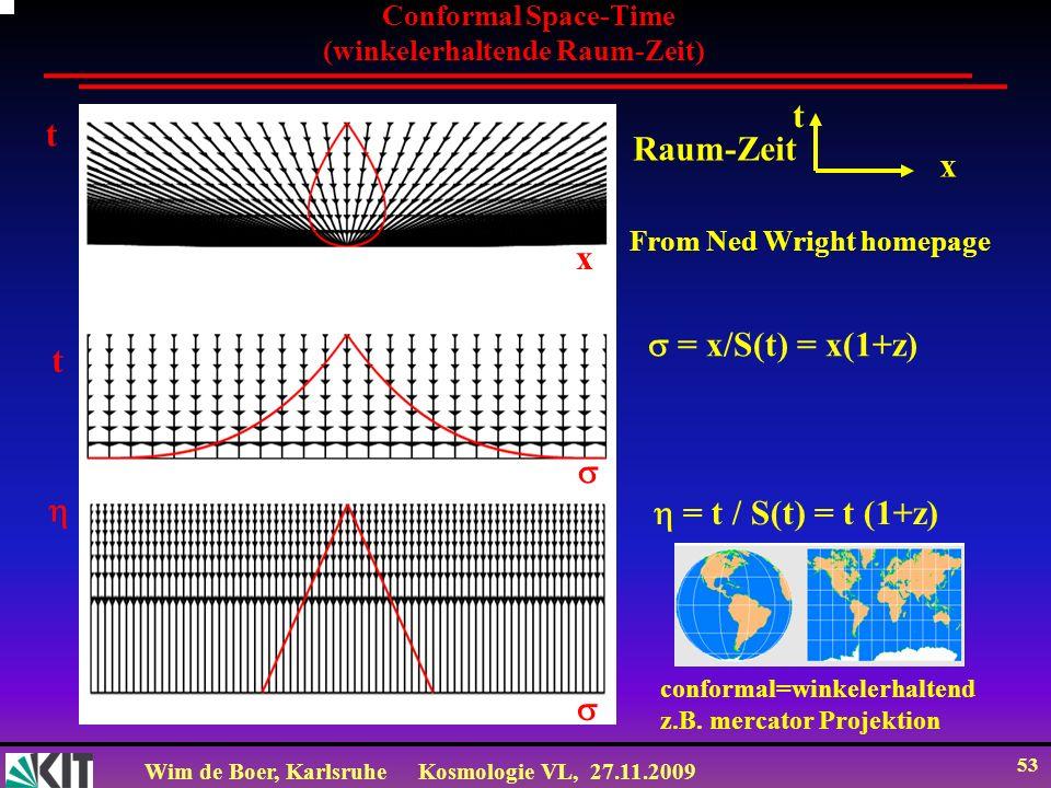 Wim de Boer, KarlsruheKosmologie VL, 27.11.2009 52 8% atoms 4% atoms 2% atoms Low pitchHigh pitch Long wavelengthShort wavelength Atomic content of the Universe