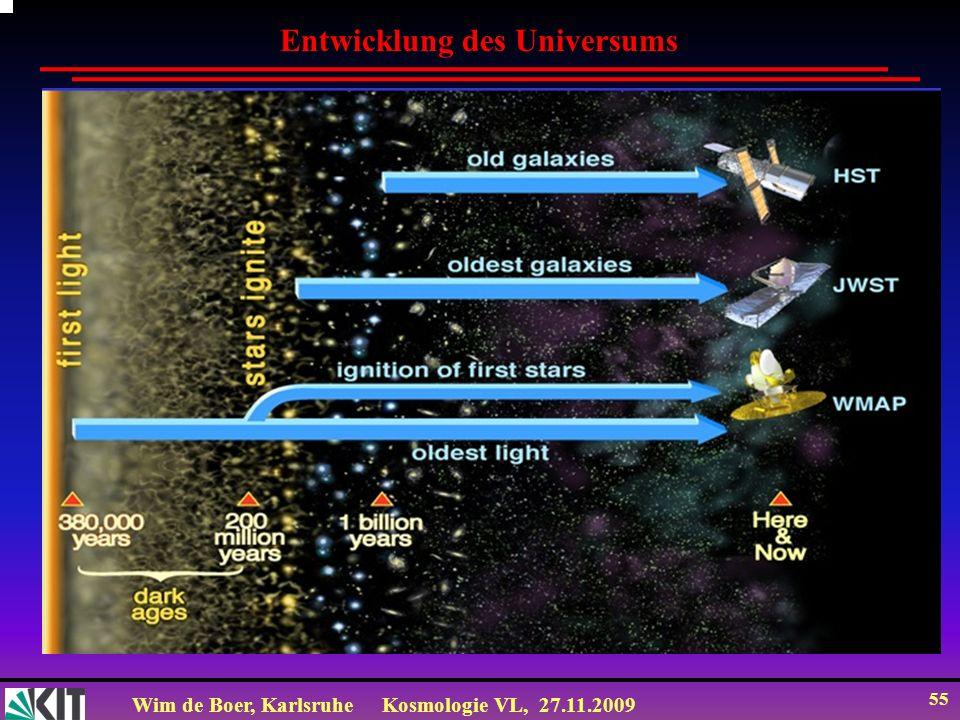 Wim de Boer, KarlsruheKosmologie VL, 27.11.2009 54 CMB polarisiert durch Streuung an Elektronen (Thompson Streuung) Kurz vor Entkoppelung: Streuung der CMB Photonen.