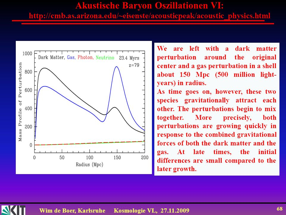 Wim de Boer, KarlsruheKosmologie VL, 27.11.2009 68 Akustische Baryon Oszillationen VI: http://cmb.as.arizona.edu/~eisenste/acousticpeak/acoustic_physics.html We are left with a dark matter perturbation around the original center and a gas perturbation in a shell about 150 Mpc (500 million light- years) in radius.