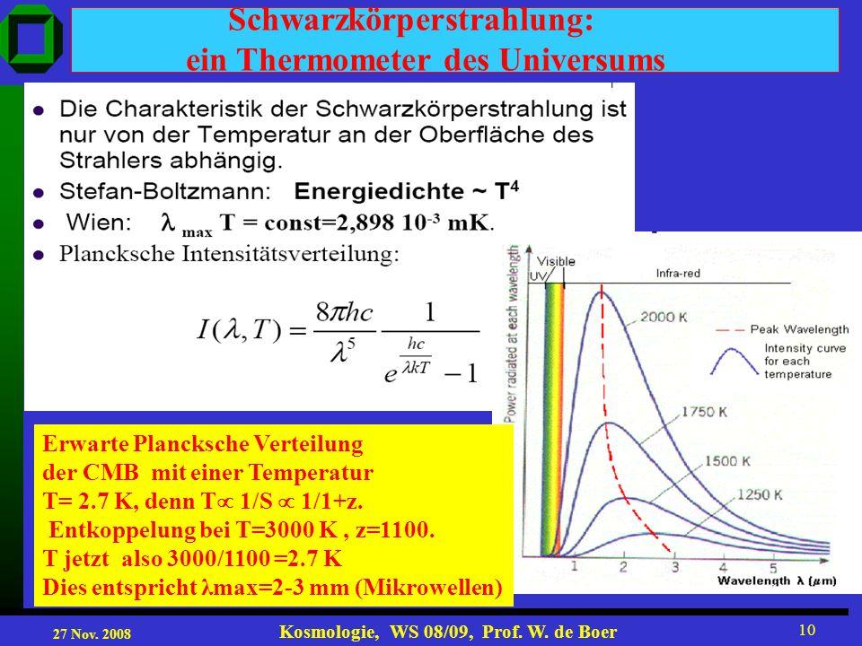 27 Nov. 2008 Kosmologie, WS 08/09, Prof. W. de Boer 10 Schwarzkörperstrahlung: ein Thermometer des Universums Erwarte Plancksche Verteilung der CMB mi