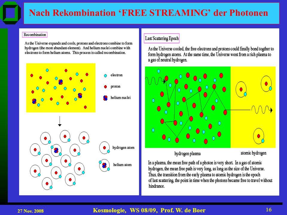27 Nov. 2008 Kosmologie, WS 08/09, Prof. W. de Boer 16 Nach Rekombination FREE STREAMING der Photonen
