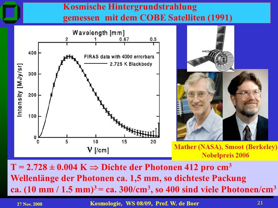 27 Nov. 2008 Kosmologie, WS 08/09, Prof. W. de Boer 21 Kosmische Hintergrundstrahlung gemessen mit dem COBE Satelliten (1991) T = 2.728 ± 0.004 K Dich
