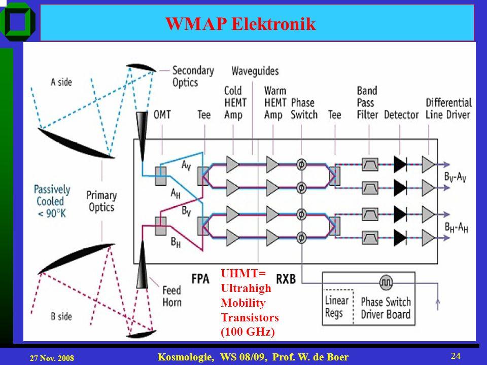 27 Nov. 2008 Kosmologie, WS 08/09, Prof. W. de Boer 24 WMAP Elektronik UHMT= Ultrahigh Mobility Transistors (100 GHz)