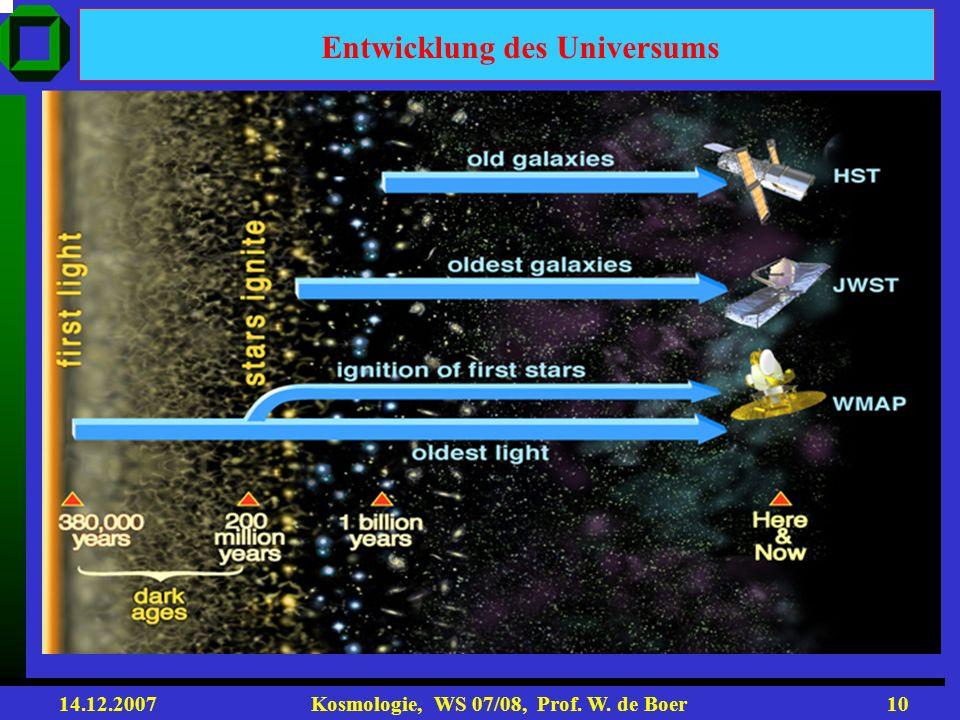 14.12.2007 Kosmologie, WS 07/08, Prof. W. de Boer9 CMB polarisiert durch Streuung an Elektronen (Thompson Streuung) Kurz vor Entkoppelung: Streuung de