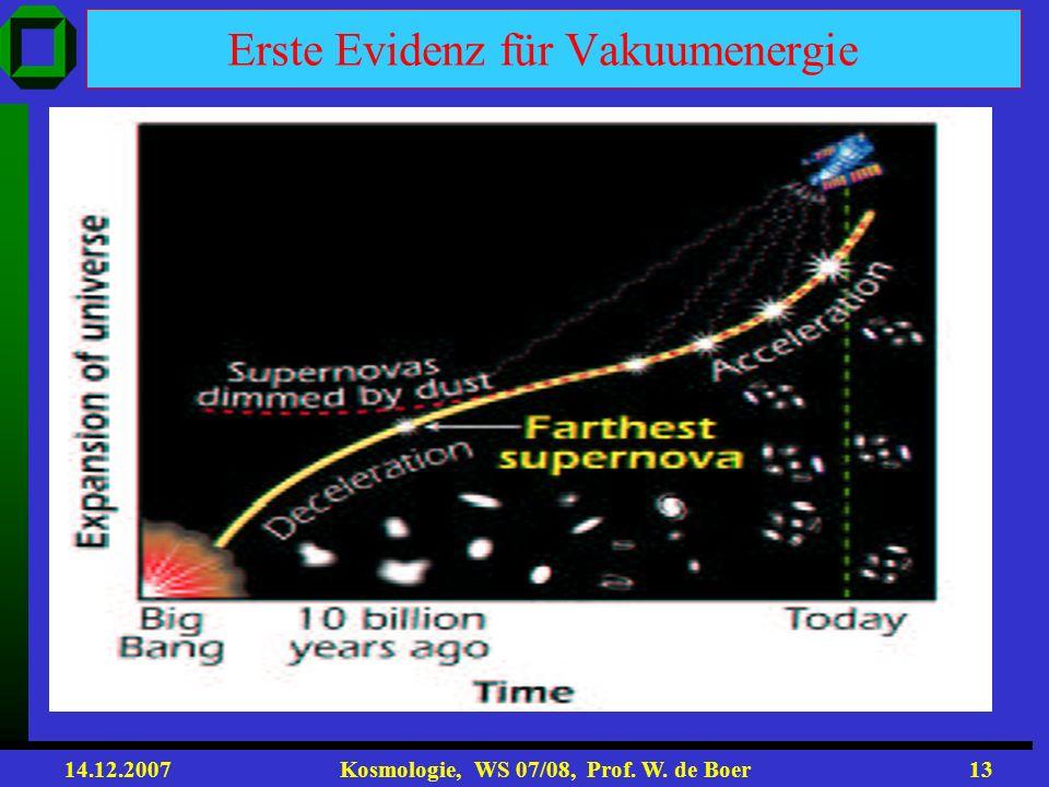 14.12.2007 Kosmologie, WS 07/08, Prof. W. de Boer12 Hubble Diagramm aus SN Ia Daten Abstand aus dem Hubbleschen Gesetz mit Bremsparameter q 0 =-0.6 un