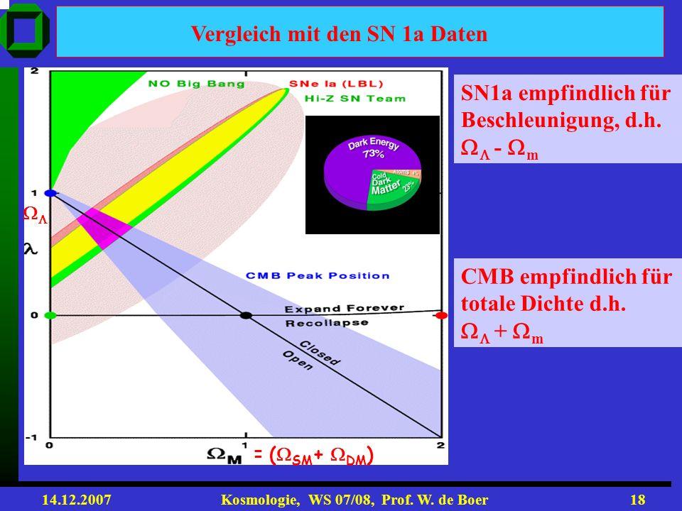 14.12.2007 Kosmologie, WS 07/08, Prof. W. de Boer17 From Ned Wright: http://www.astro.ucla.edu/~wright/ m =0 m = crit m =0.3 =0.7 D L =Helligkeitsabst
