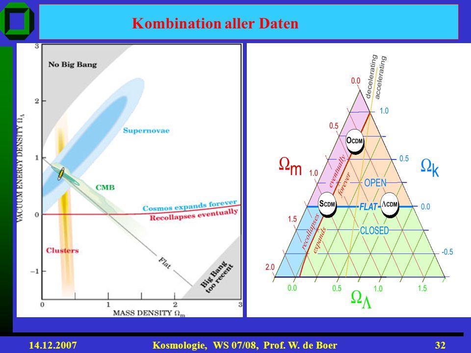 14.12.2007 Kosmologie, WS 07/08, Prof. W. de Boer31 Kombinierte Korr. der CMB und Dichteflukt. Max. wenn ρ Str = ρ M, denn vorher kein Anwachsen, wege