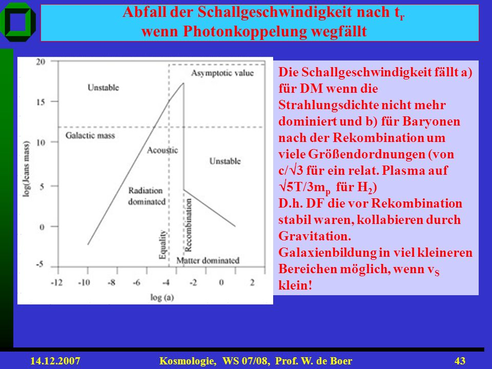 14.12.2007 Kosmologie, WS 07/08, Prof. W. de Boer42 Kriterium für Graviationskollaps: Jeans Masse und Jeans Länge Gravitationskollaps einer Dichtefluk