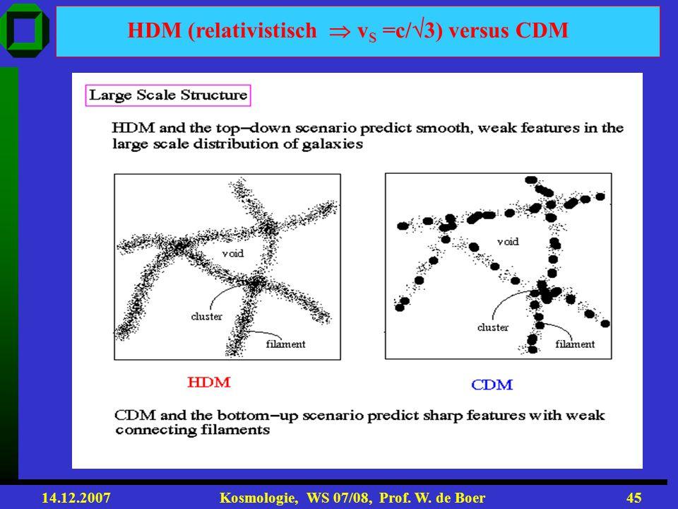 14.12.2007 Kosmologie, WS 07/08, Prof. W. de Boer44 Große Jeanslänge (relativistische Materie, Z.B. Neutrinos mit kleiner Masse) Kleine Jeanslänge (no