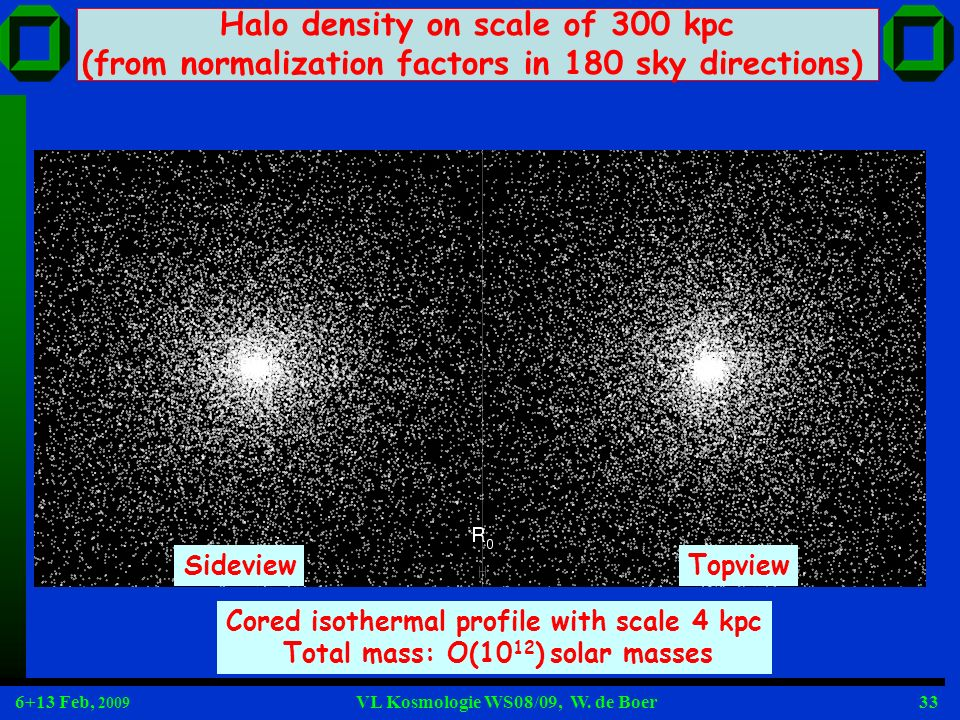 6+13 Feb, 2009 VL Kosmologie WS08/09, W. de Boer33 Halo density on scale of 300 kpc (from normalization factors in 180 sky directions) Sideview Topvie