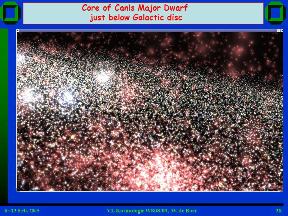 6+13 Feb, 2009 VL Kosmologie WS08/09, W. de Boer38 Core of Canis Major Dwarf just below Galactic disc