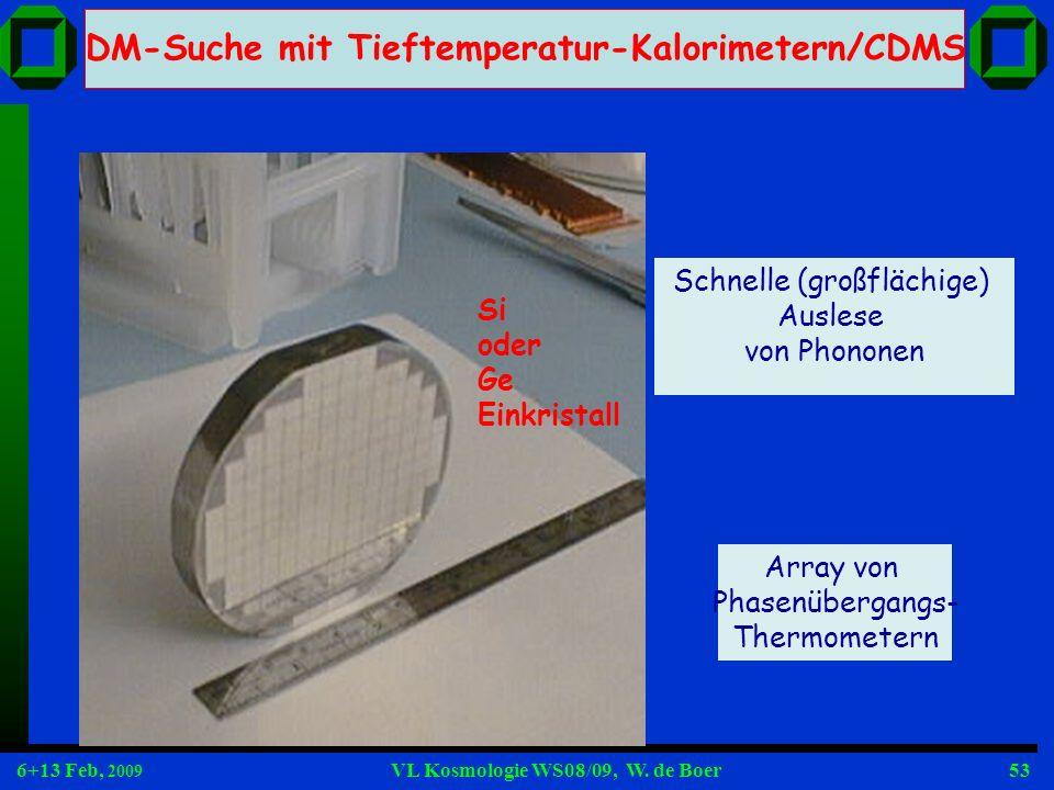 6+13 Feb, 2009 VL Kosmologie WS08/09, W. de Boer53 Array von Phasenübergangs- Thermometern Schnelle (großflächige) Auslese von Phononen DM-Suche mit T