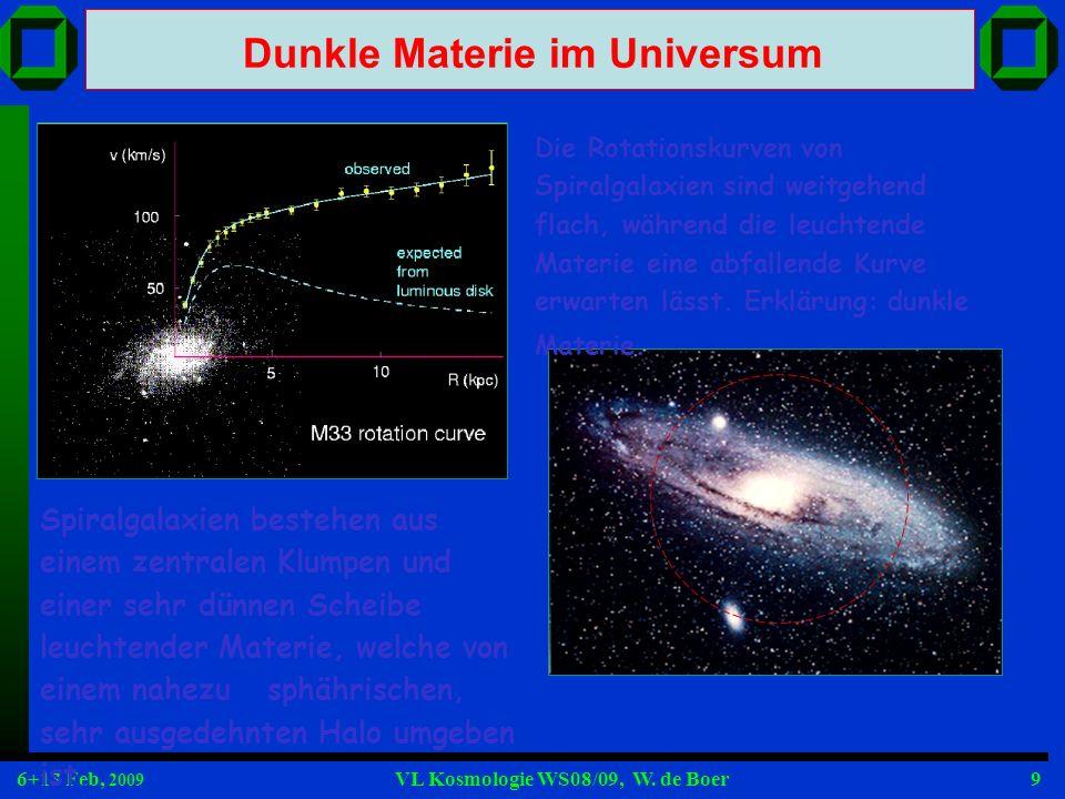 6+13 Feb, 2009 VL Kosmologie WS08/09, W. de Boer9 Dunkle Materie im Universum Die Rotationskurven von Spiralgalaxien sind weitgehend flach, während di