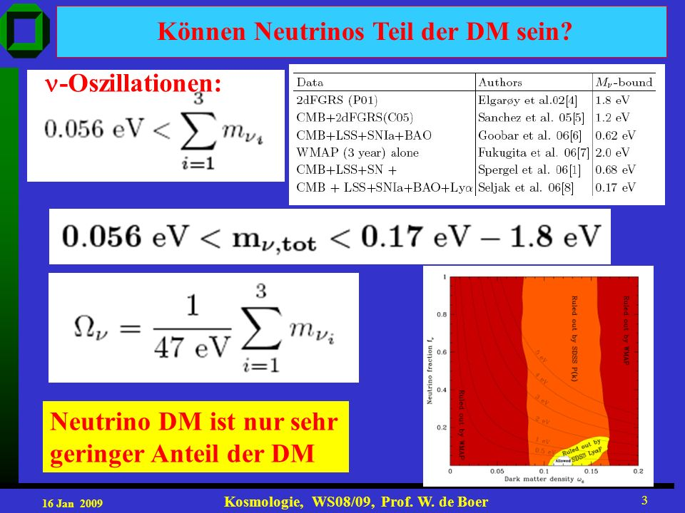 16 Jan 2009 Kosmologie, WS08/09, Prof. W. de Boer 3 Können Neutrinos Teil der DM sein? -Oszillationen: Neutrino DM ist nur sehr geringer Anteil der DM