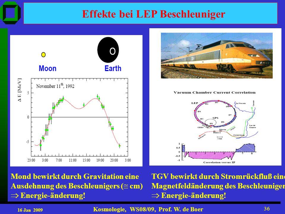 16 Jan 2009 Kosmologie, WS08/09, Prof. W. de Boer 36 Effekte bei LEP Beschleuniger Mond bewirkt durch Gravitation eine Ausdehnung des Beschleunigers (