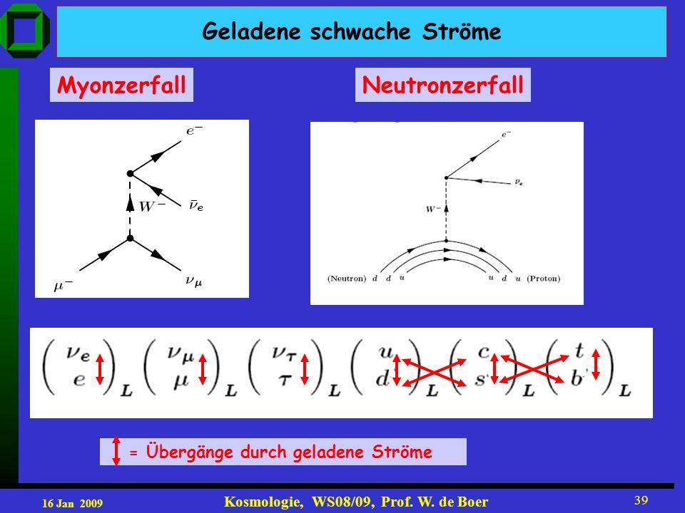 16 Jan 2009 Kosmologie, WS08/09, Prof. W. de Boer 39 = Übergänge durch geladene Ströme Geladene schwache Ströme MyonzerfallNeutronzerfall