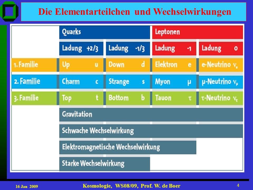 16 Jan 2009 Kosmologie, WS08/09, Prof. W. de Boer 15 Relativistische Teilchen