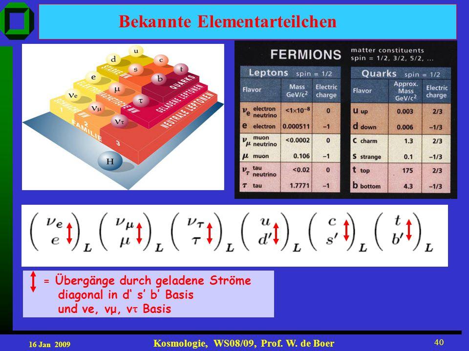 16 Jan 2009 Kosmologie, WS08/09, Prof. W. de Boer 40 = Übergänge durch geladene Ströme diagonal in d s b Basis und νe, νμ, ν Basis Bekannte Elementart