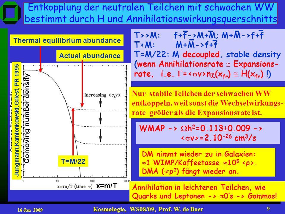 16 Jan 2009 Kosmologie, WS08/09, Prof. W. de Boer 9 Entkopplung der neutralen Teilchen mit schwachen WW bestimmt durch H und Annihilationswirkungsquer