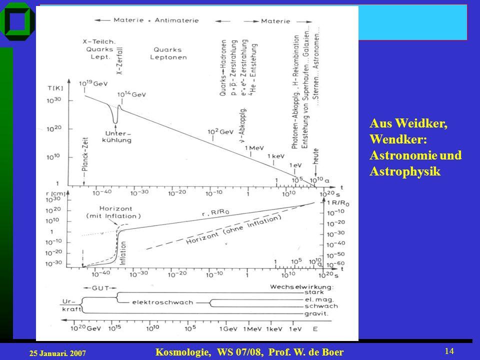 25 Januari. 2007 Kosmologie, WS 07/08, Prof. W. de Boer 14 Aus Weidker, Wendker: Astronomie und Astrophysik