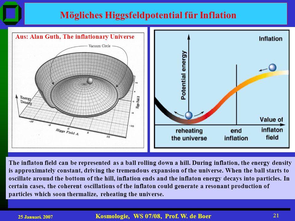 25 Januari. 2007 Kosmologie, WS 07/08, Prof. W. de Boer 21 Mögliches Higgsfeldpotential für Inflation Aus: Alan Guth, The inflationary Universe The in