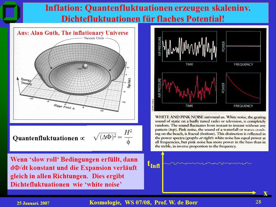 25 Januari. 2007 Kosmologie, WS 07/08, Prof. W. de Boer 28 Quantenfluktuationen Wenn slow roll Bedingungen erfüllt, dann d /dt konstant und die Expans
