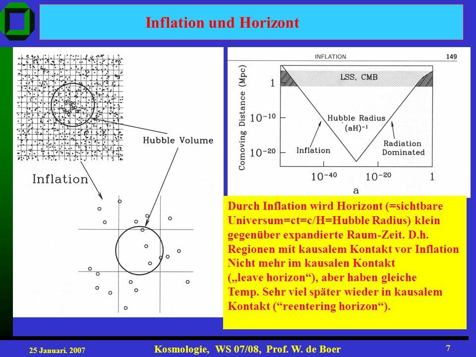 25 Januari. 2007 Kosmologie, WS 07/08, Prof. W. de Boer 7 Durch Inflation wird Horizont (=sichtbare Universum=ct=c/H=Hubble Radius) klein gegenüber ex