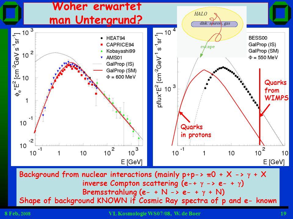 8 Feb, 2008 VL Kosmologie WS07/08, W. de Boer19 Woher erwartet man Untergrund.