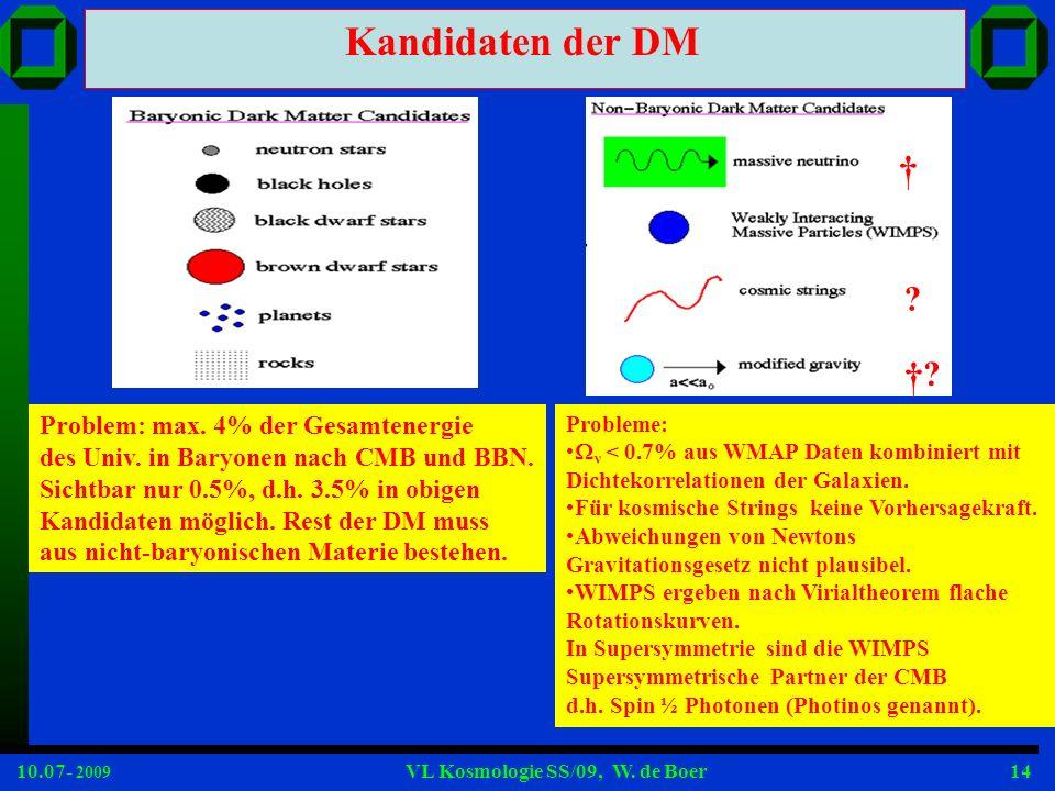 10.07- 2009 VL Kosmologie SS/09, W. de Boer14 Kandidaten der DM Problem: max. 4% der Gesamtenergie des Univ. in Baryonen nach CMB und BBN. Sichtbar nu