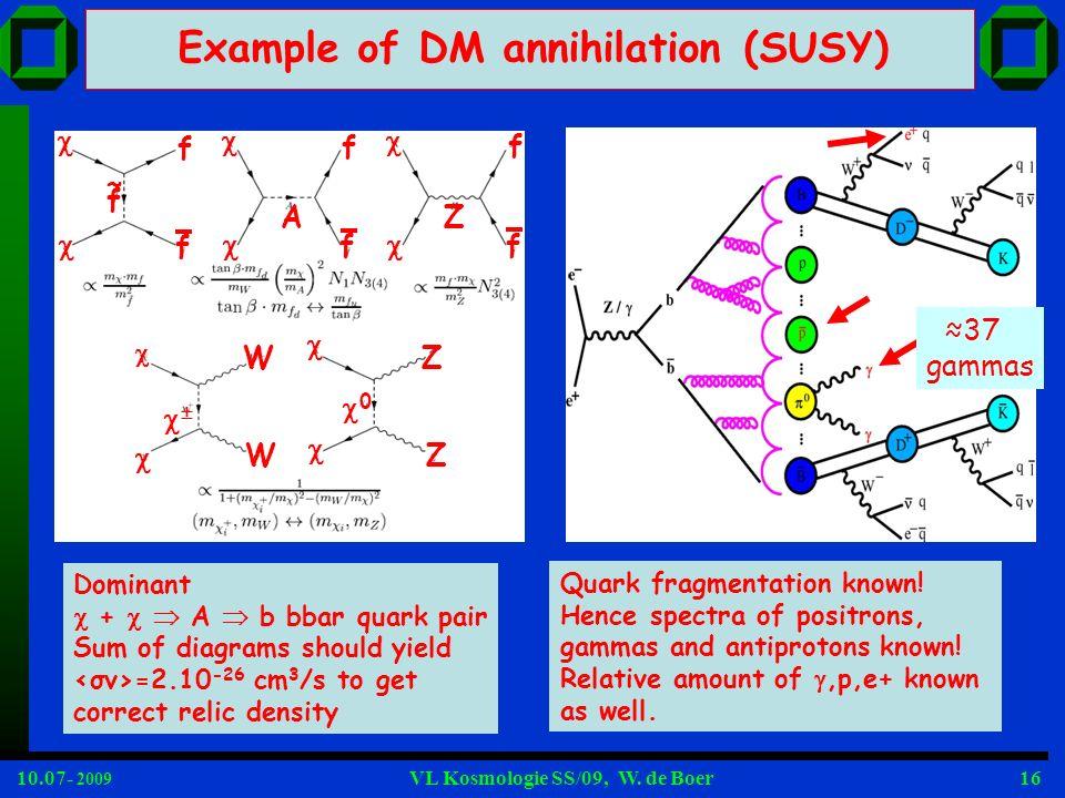 10.07- 2009 VL Kosmologie SS/09, W. de Boer16 Example of DM annihilation (SUSY) Dominant + A b bbar quark pair Sum of diagrams should yield =2.10 -26