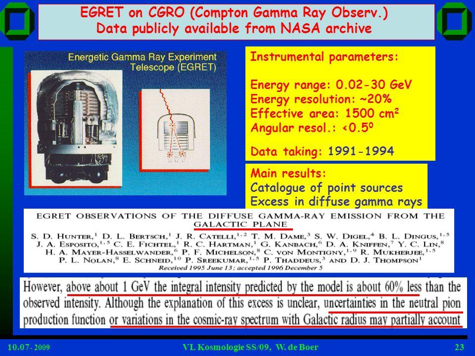10.07- 2009 VL Kosmologie SS/09, W. de Boer23 Instrumental parameters: Energy range: 0.02-30 GeV Energy resolution: ~20% Effective area: 1500 cm 2 Ang