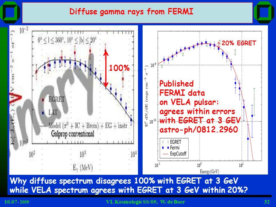 10.07- 2009 VL Kosmologie SS/09, W. de Boer32 Published FERMI data on VELA pulsar: agrees within errors with EGRET at 3 GEV astro-ph/0812.2960 20% EGR