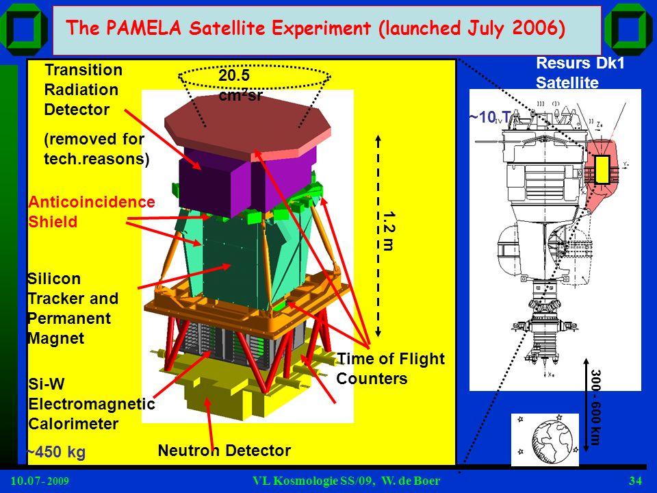 10.07- 2009 VL Kosmologie SS/09, W. de Boer34 Resurs Dk1 Satellite 300 - 600 km Bottom Scintillator Transition Radiation Detector (removed for tech.re