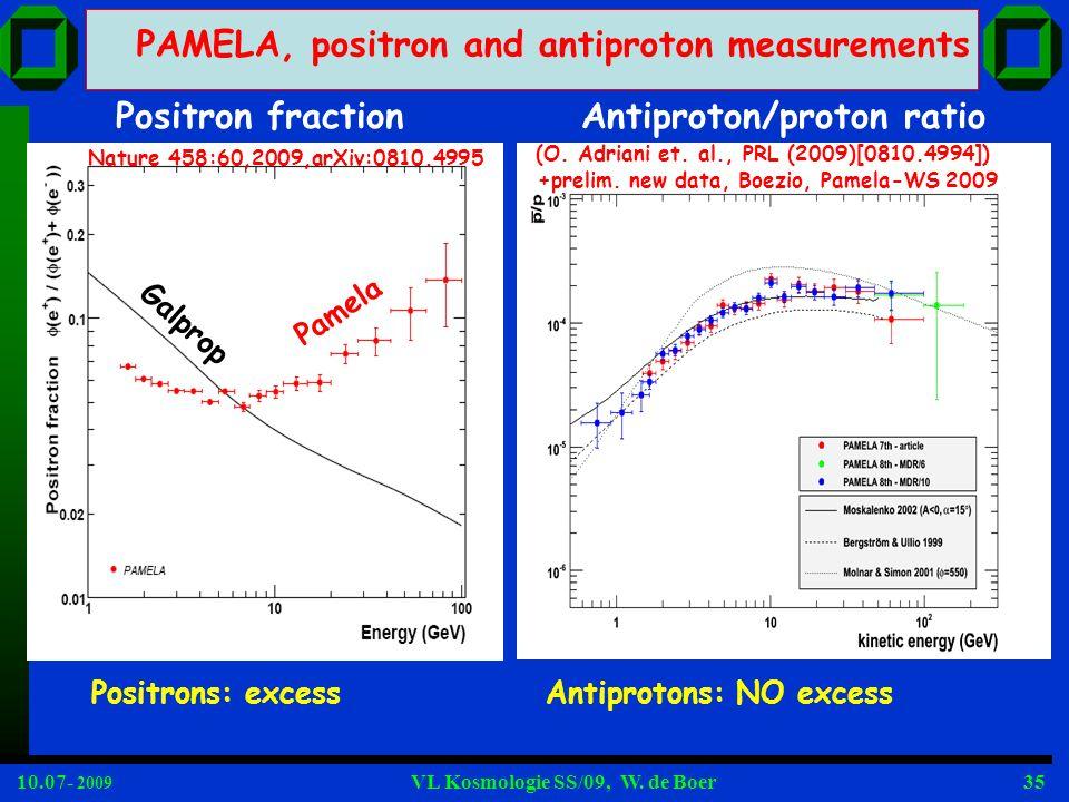 10.07- 2009 VL Kosmologie SS/09, W. de Boer35 Positron fraction PAMELA, positron and antiproton measurements Positrons: excess Galprop Pamela Nature 4