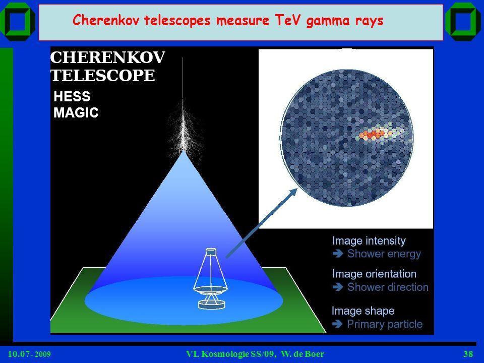 10.07- 2009 VL Kosmologie SS/09, W. de Boer38 HESS MAGIC Cherenkov telescopes measure TeV gamma rays