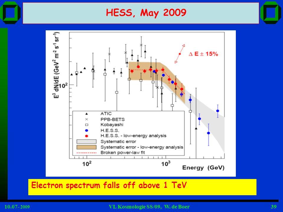 10.07- 2009 VL Kosmologie SS/09, W. de Boer39 HESS, May 2009 Electron spectrum falls off above 1 TeV