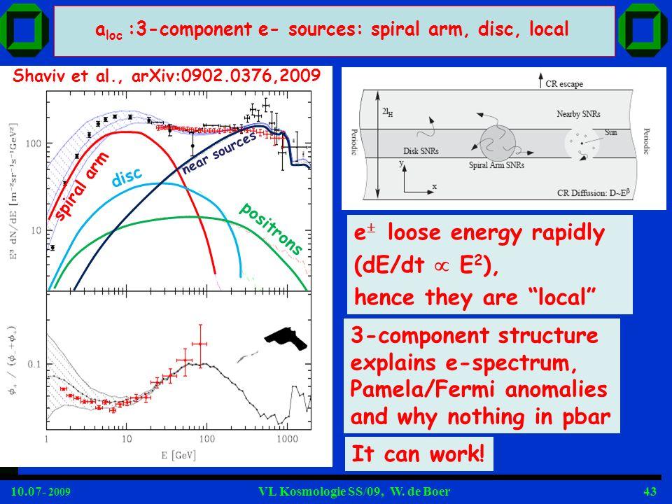 10.07- 2009 VL Kosmologie SS/09, W. de Boer43 a loc :3-component e- sources: spiral arm, disc, local 3-component structure explains e-spectrum, Pamela