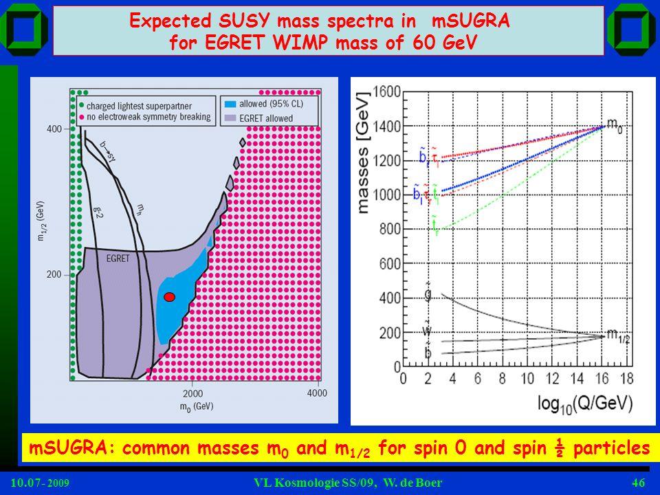 10.07- 2009 VL Kosmologie SS/09, W.