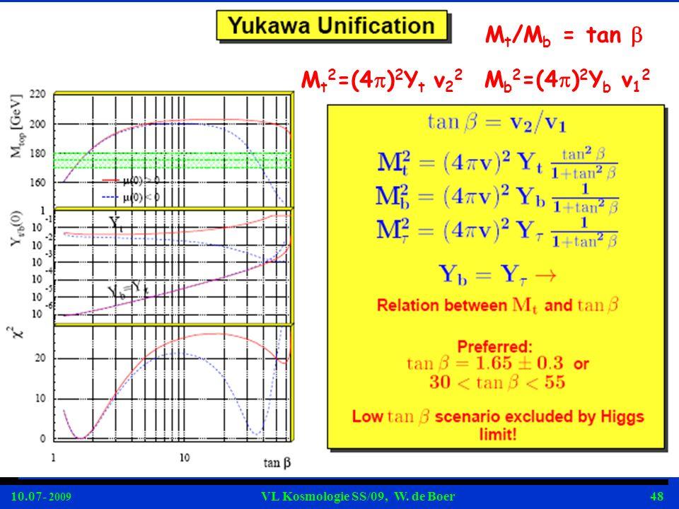 10.07- 2009 VL Kosmologie SS/09, W. de Boer48 M t 2 =(4 ) 2 Y t v 2 2 M b 2 =(4 ) 2 Y b v 1 2 M t /M b = tan