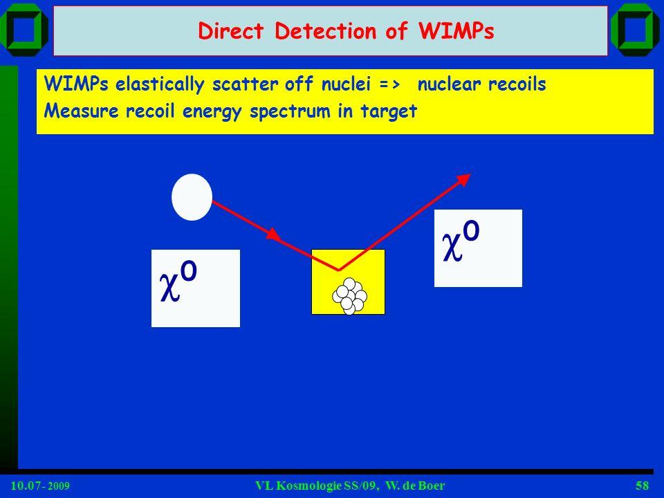 10.07- 2009 VL Kosmologie SS/09, W. de Boer58 0 0 WIMPs elastically scatter off nuclei => nuclear recoils Measure recoil energy spectrum in target Dir
