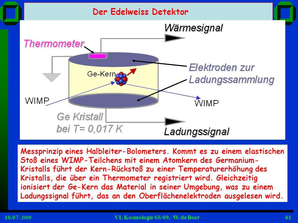 10.07- 2009 VL Kosmologie SS/09, W. de Boer61 Der Edelweiss Detektor Messprinzip eines Halbleiter-Bolometers. Kommt es zu einem elastischen Stoß eines